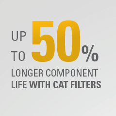 Up to 50% longer component life with Cat filters