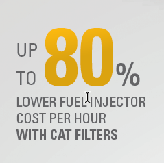 Up to 80% lower fuel injector cost per hour with Cat filters